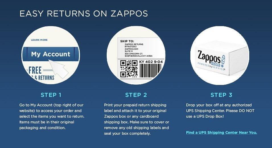 zappos-returns-ups